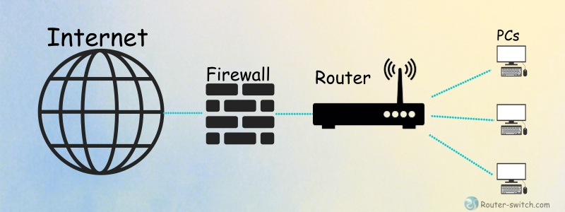 Routers role